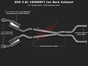 q50_cbe_diagram_large